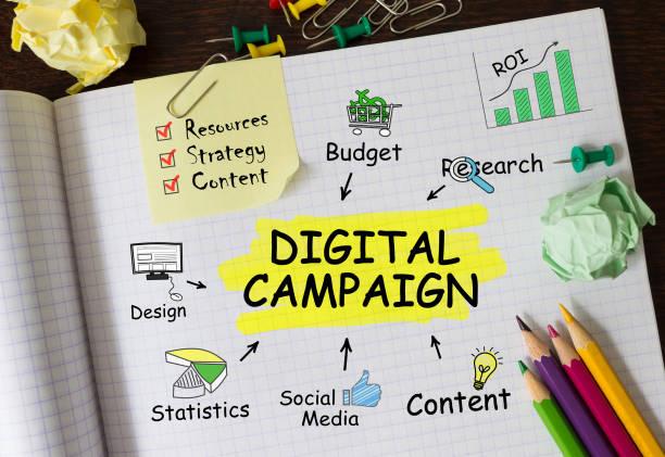 digital marketing agency dubai 1